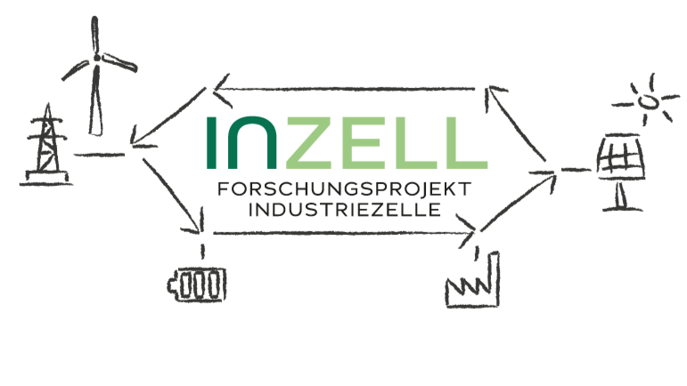 INZELL169_new
